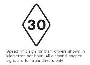 Tramway speed limit sign