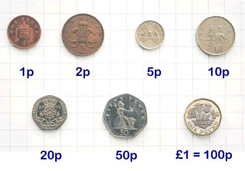 Decimal coins