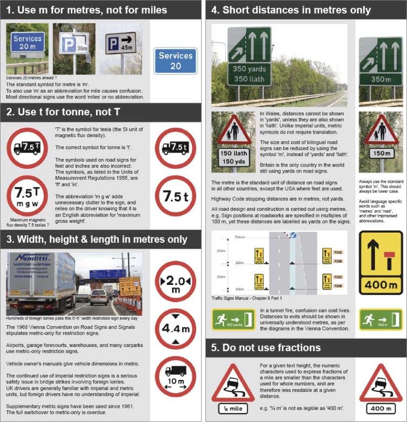 Traffic Signs 2.0